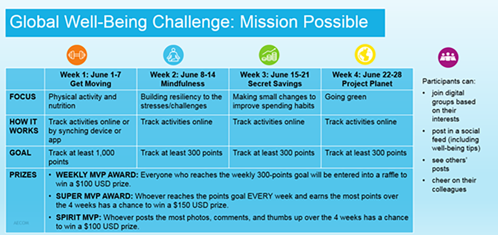 Aecom Mission_Possible
