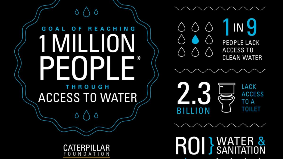 Caterpillar Foundation helps address poverty through water